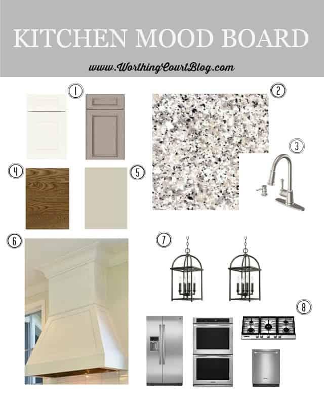 Kitchen Mood Board || WorthingCourtBlog.com
