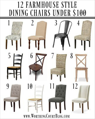 Get Ready For Holiday Entertaining – 12 Affordable Farmhouse Dining Chairs For Under $100