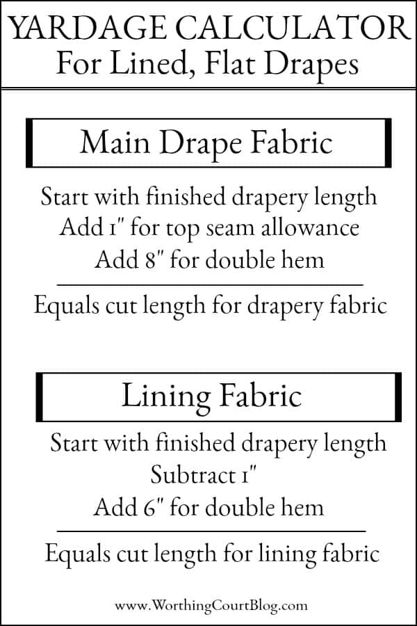 How To Make A Lined, Flat Drapes Just Like The Pros Do - It's Easy! Yardage calculator for how to make lined, flat draperies panels using the same methods as professional workrooms. #drapesforlivingroom #curtains #draperies #draperypanels #diydrapes #diycurtains #drapetechniques #drapesforslidingglassdoors #windowdrapes